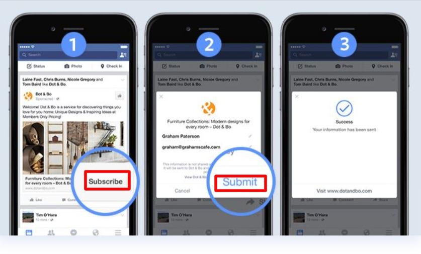 Lead Ads on Facebook you can fetch customer