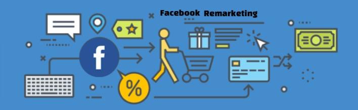 Facebook remarketing Google Search