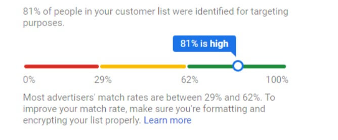 Google Ads using Intent