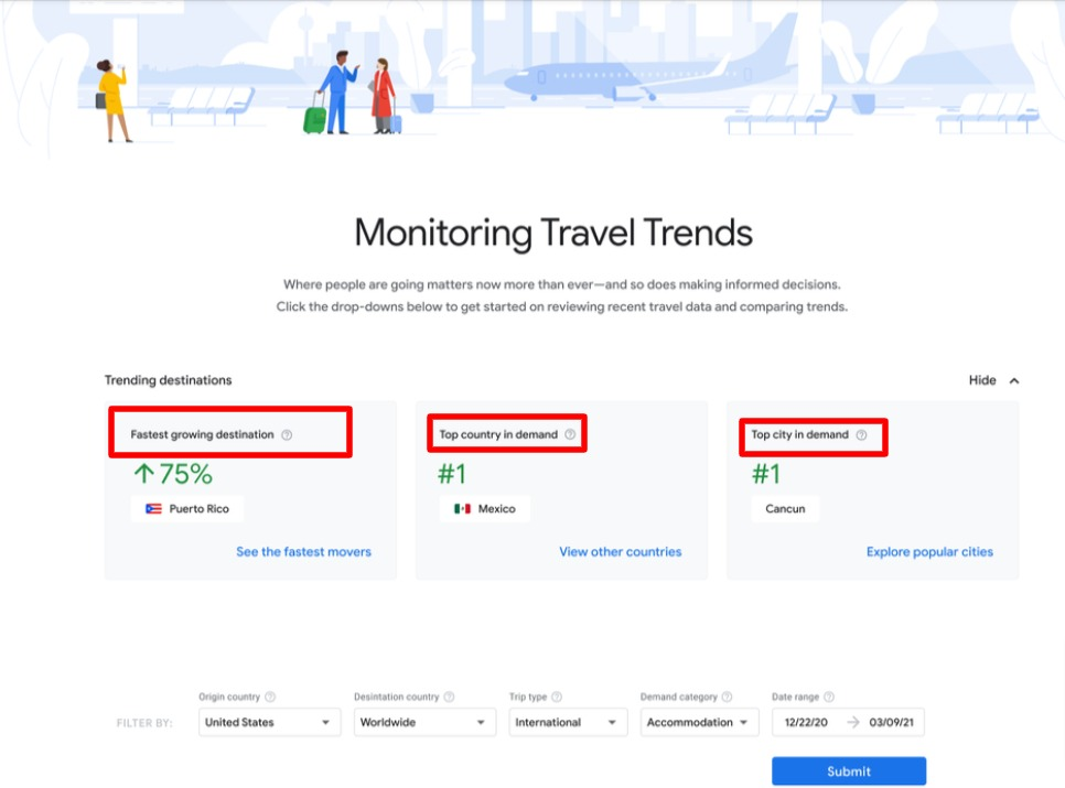 Focusing Facts tool in Destination Insights in Google Ads