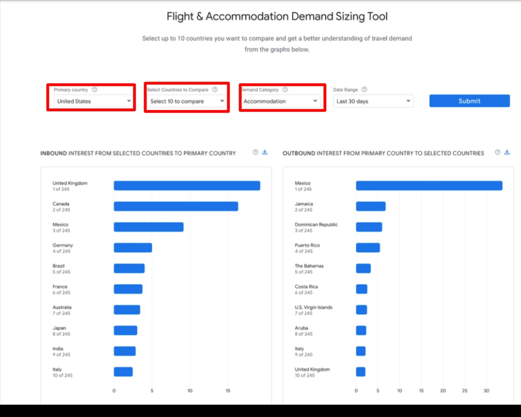 Demand Sizing Tool in Destination Insights