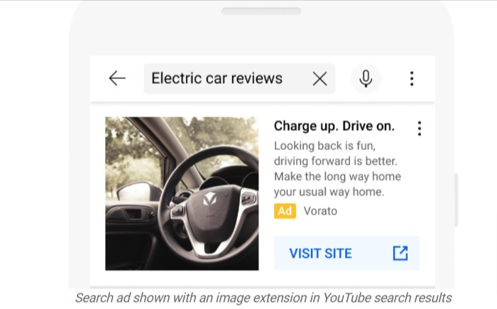 Youtube Search Ads Image Extension