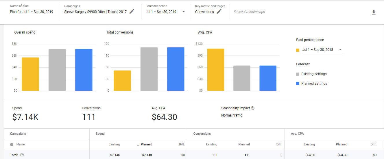 Compare Budget Plan