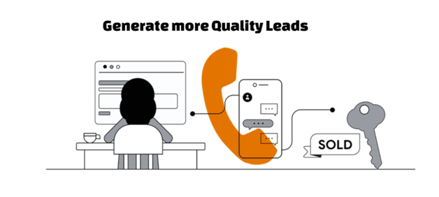 Quality Leads in Google Ads